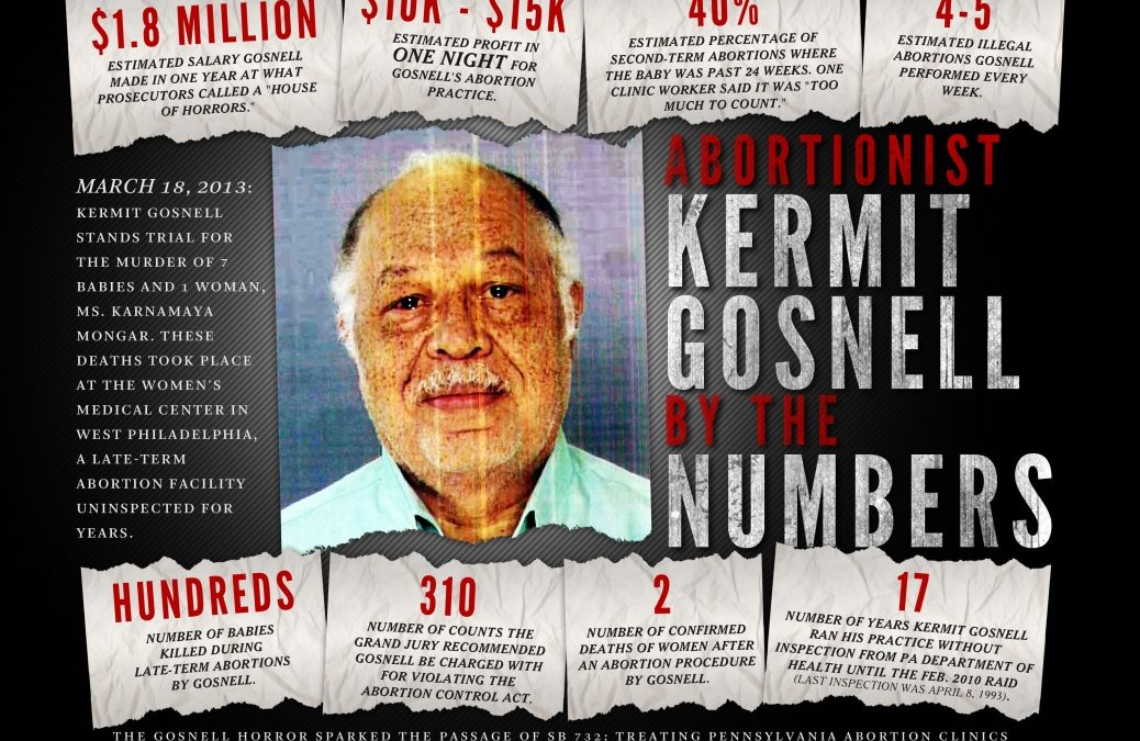 "Can ""Gosnell"" End Abortion?"